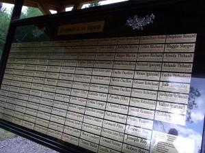 Plaques contenant  tous les noms des personnes inhumées